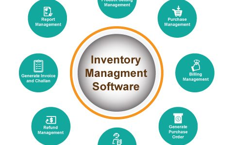 Pixel inventory management system